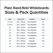 A4 A5 A3 Dry wipe Whiteboards lap boards