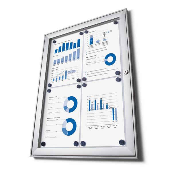 budget external notice board