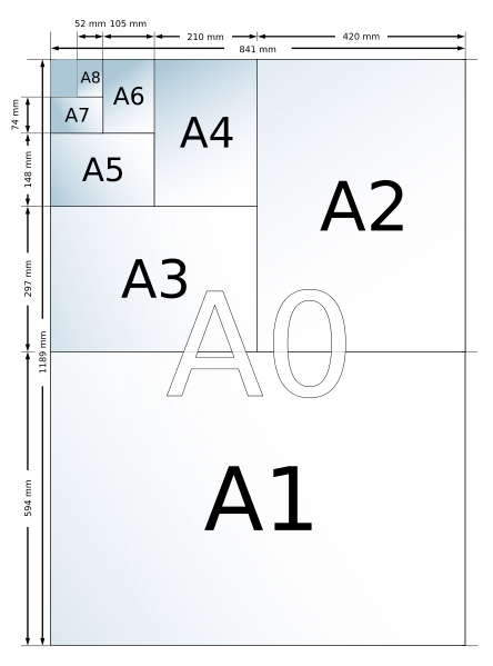 External Notice Board Size Diagram