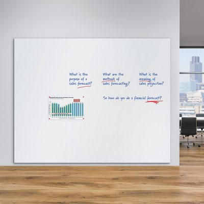unframed magnetic whiteboards